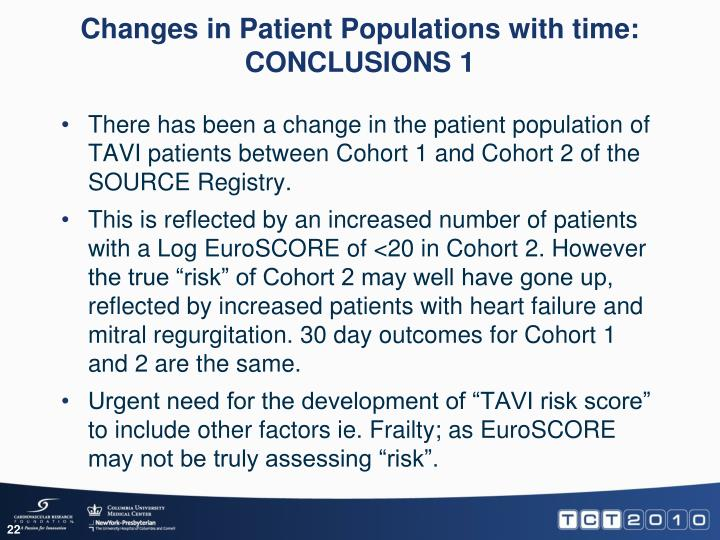 Changes in Patient Populations with time: