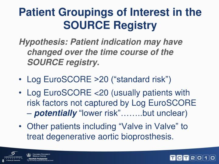 Patient Groupings of Interest in the