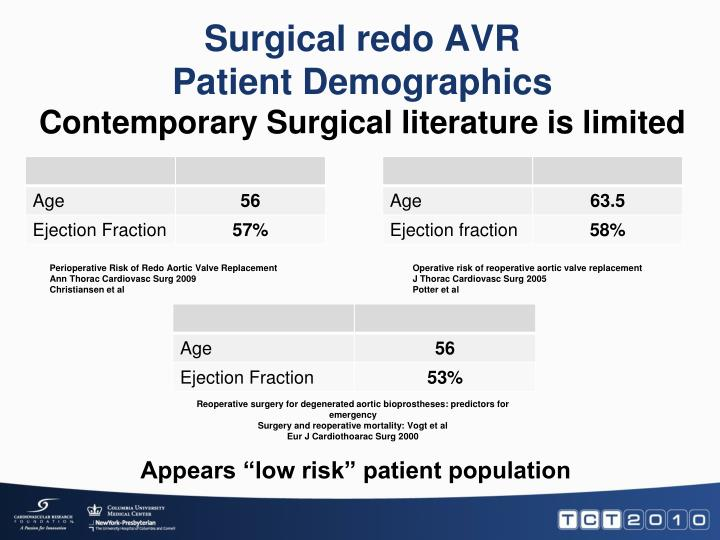 Surgical redo AVR