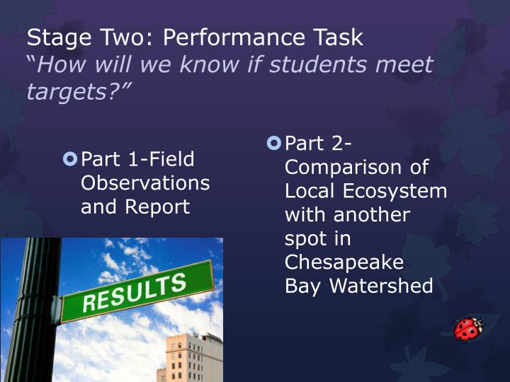 Stage Two: Performance Task