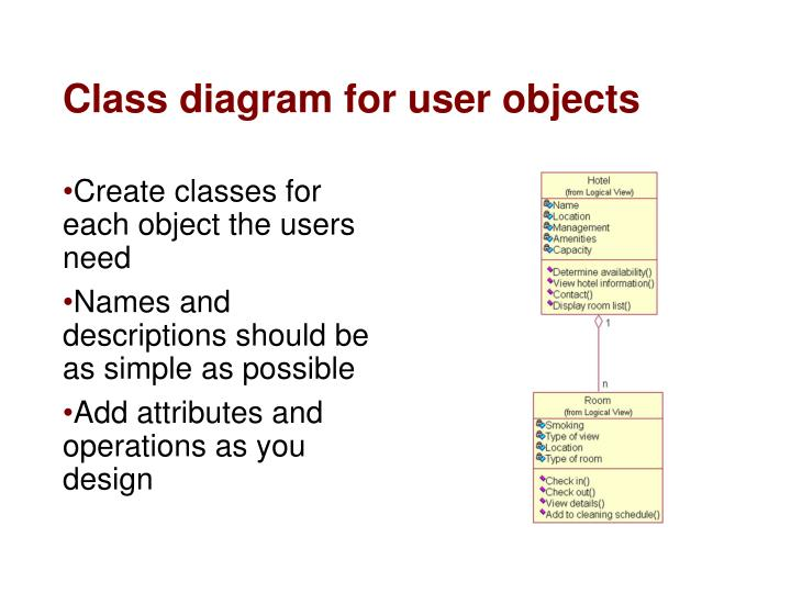 Class diagram for user objects
