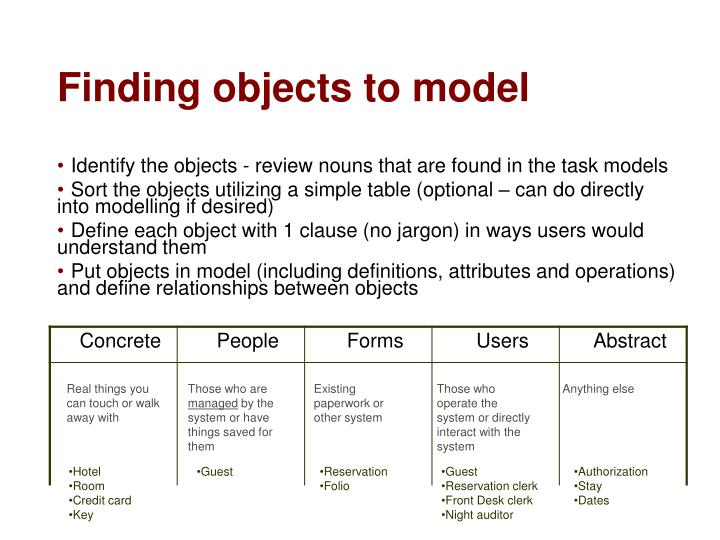 Finding objects to model
