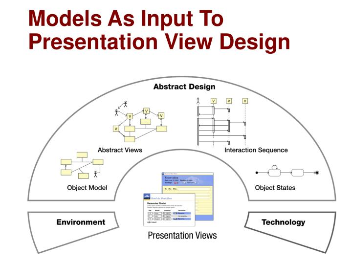 Models As Input To Presentation View Design