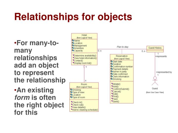 Relationships for objects