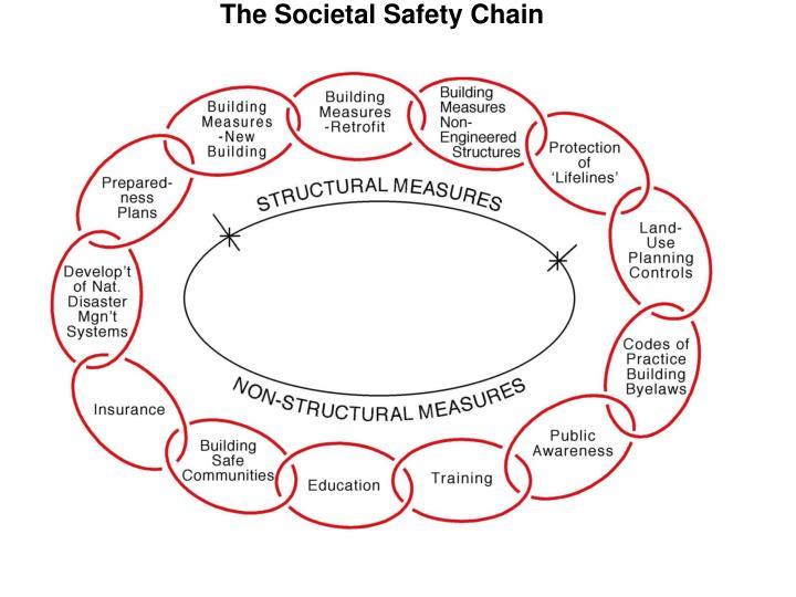 The Societal Safety Chain