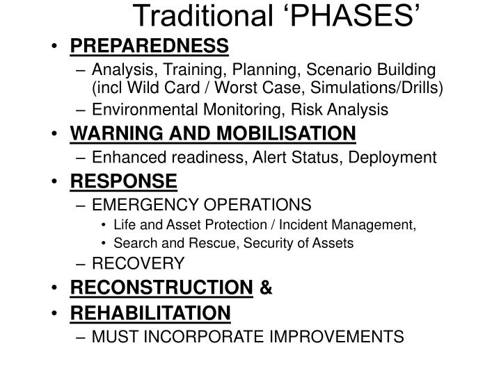 Traditional 'PHASES'