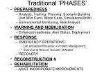 traditional phases