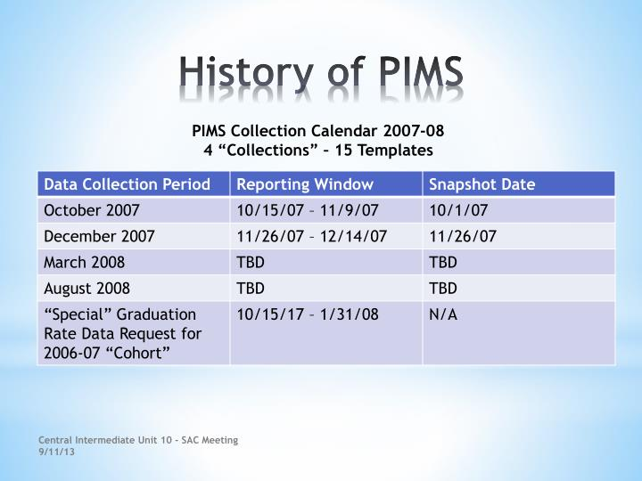 PIMS Collection Calendar 2007-08