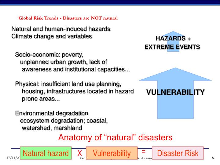 Global Risk Trends - Disasters are NOT natural