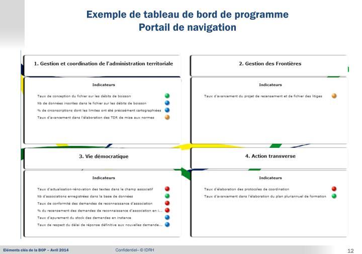 Exemple de tableau de bord de programme