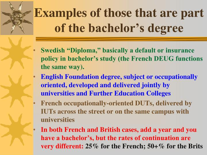 Examples of those that are part of the bachelor's degree