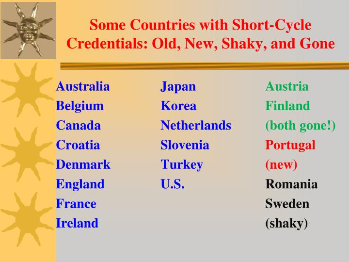 Some Countries with Short-Cycle Credentials: Old, New, Shaky, and Gone