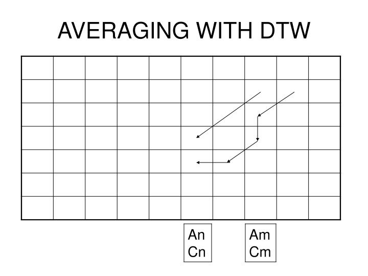 AVERAGING WITH DTW