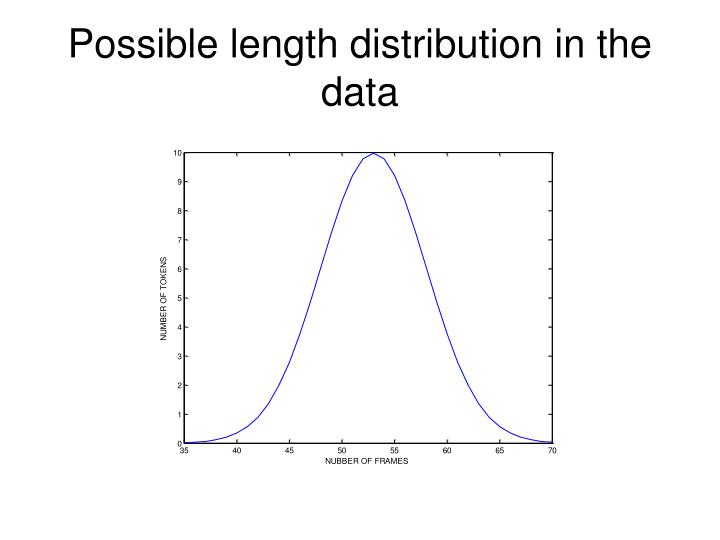Possible length distribution in the data