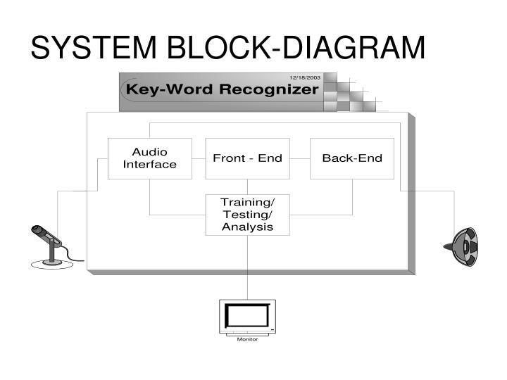SYSTEM BLOCK-DIAGRAM