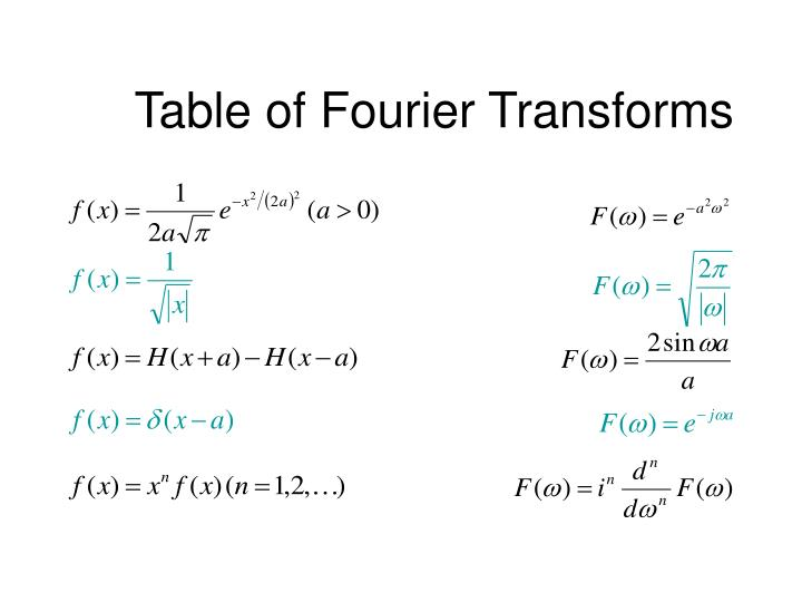 Table of Fourier Transforms