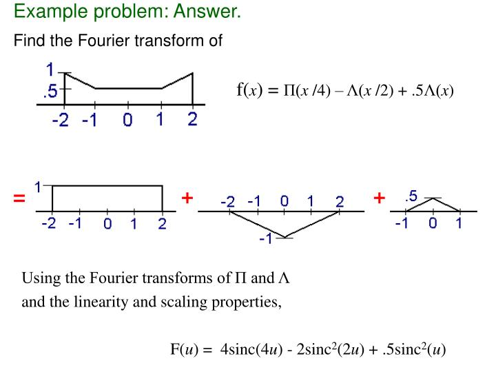 Example problem: Answer.