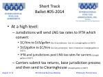 short track ballot 05 20143