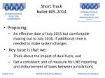 short track ballot 05 20146