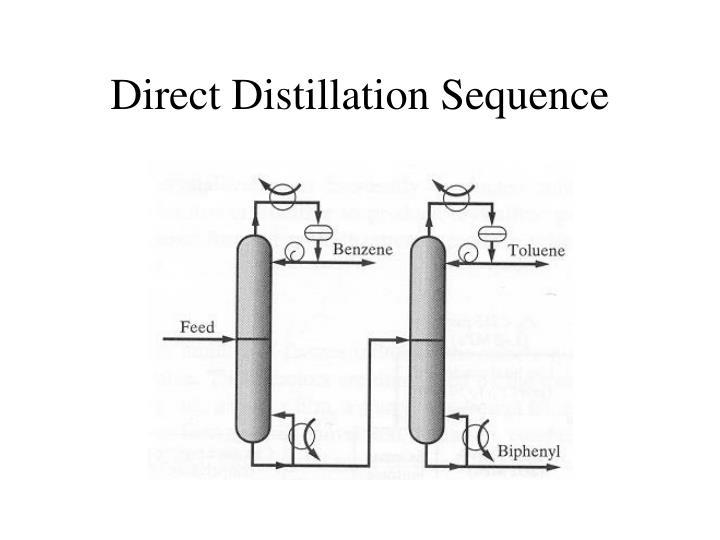 Direct Distillation Sequence
