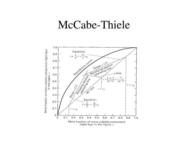 McCabe-Thiele