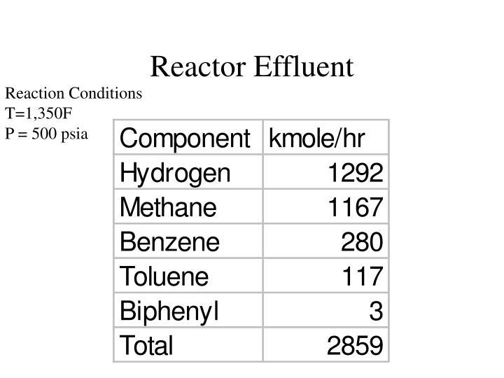 Reactor Effluent