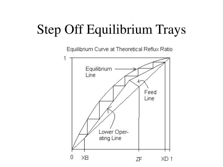 Step Off Equilibrium Trays