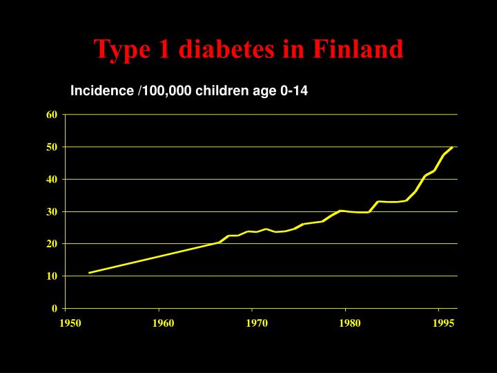 Type 1 diabetes in Finland