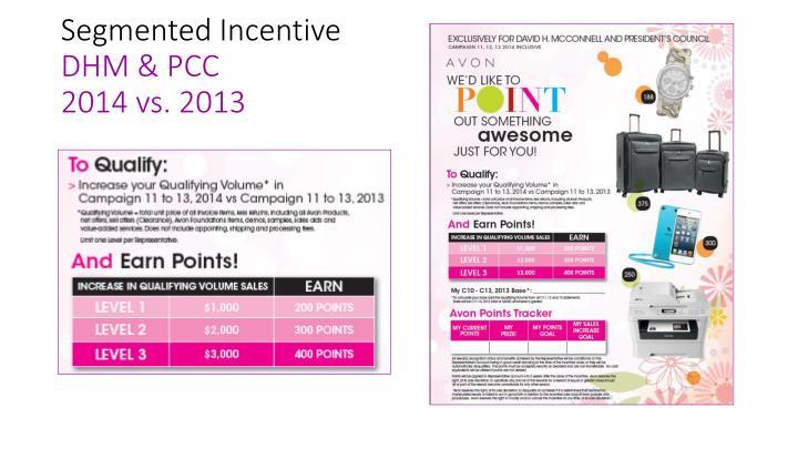 Segmented Incentive