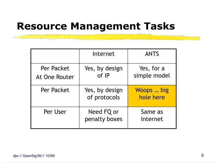Resource Management Tasks