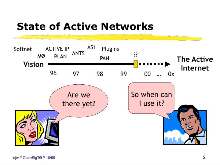 State of Active Networks