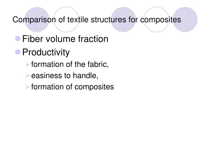 Comparison of textile structures for composites
