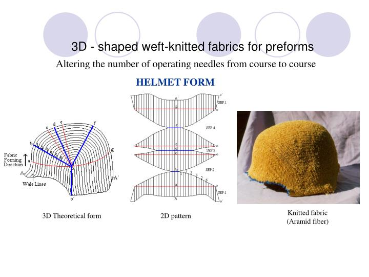 3D - shaped weft-knitted fabrics for preforms