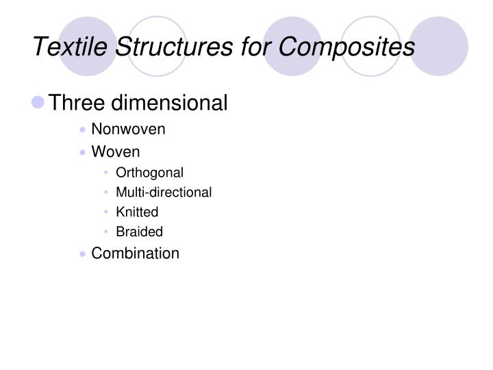 Textile Structures for Composites