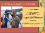 240 000 veterans in connecticut
