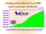 children enrolled in lachip and louisiana medicaid