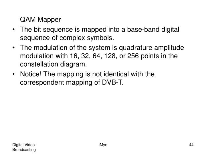 QAM Mapper