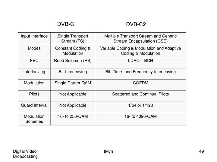 DVB-C