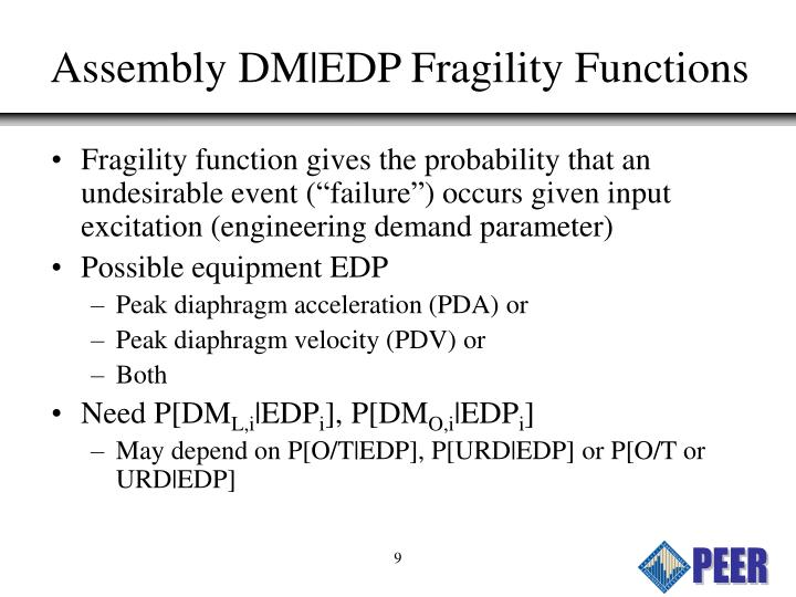 Assembly DM EDP Fragility Functions