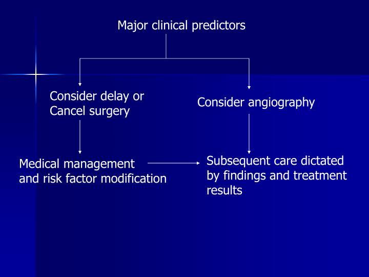 Major clinical predictors