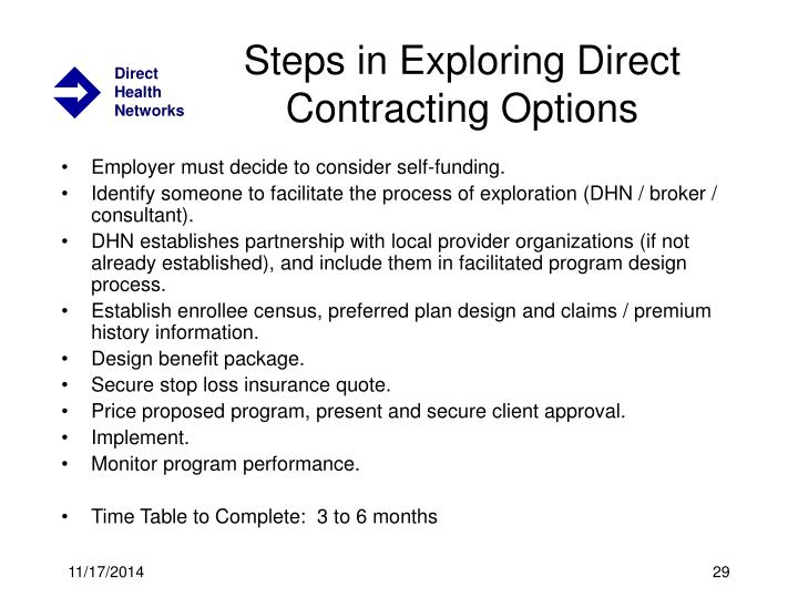 Steps in Exploring Direct Contracting Options