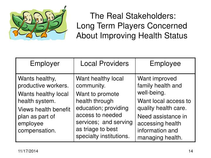 The Real Stakeholders: