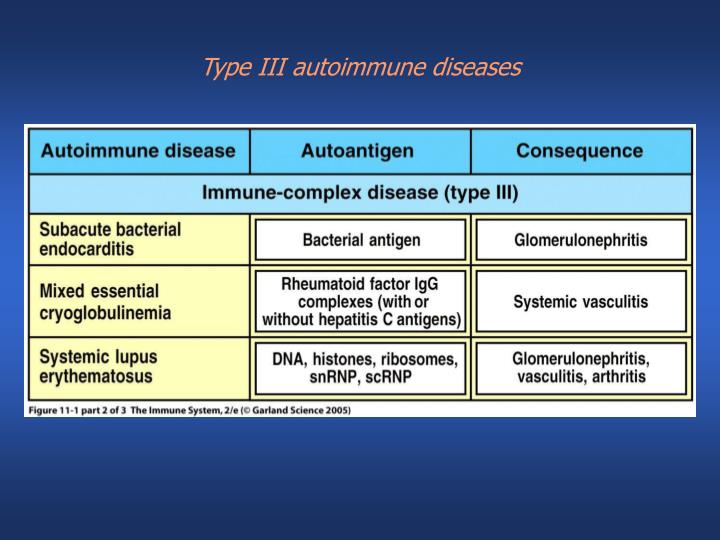 Type III autoimmune diseases