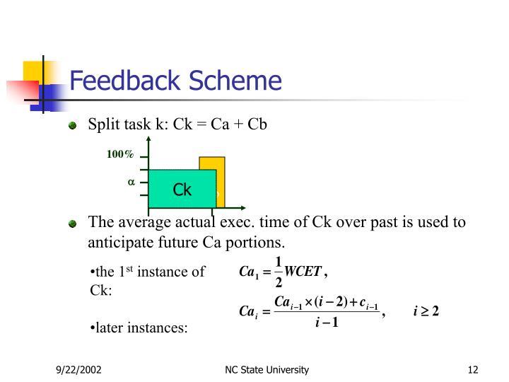 Feedback Scheme