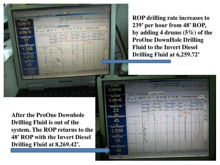 ROP drilling rate increases to