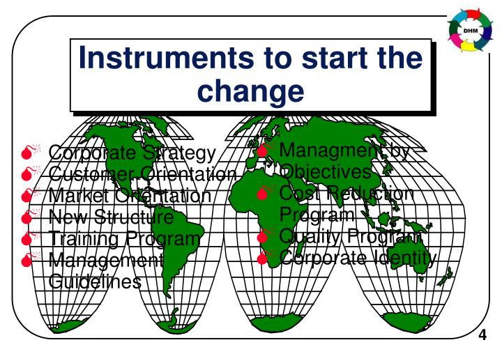 Instruments to start the change
