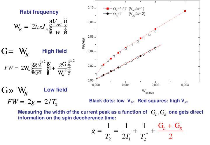 Rabi frequency