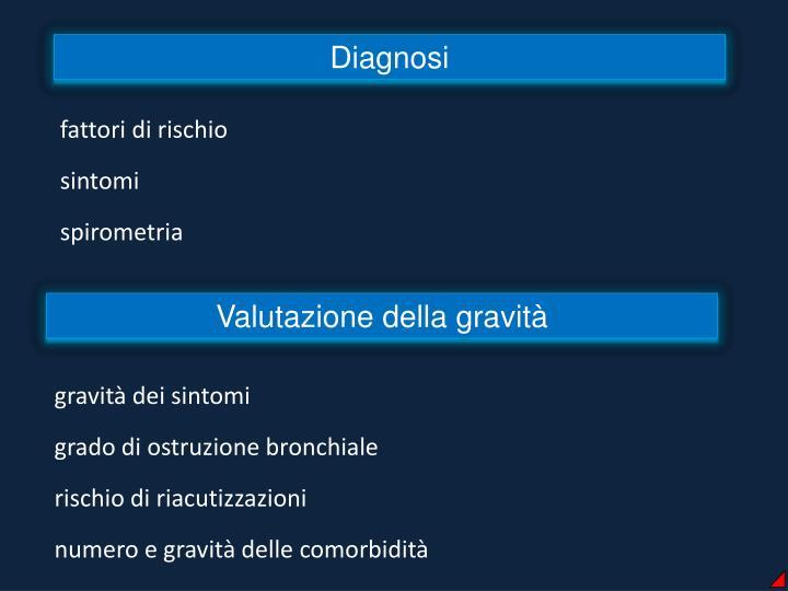 Diagnosi