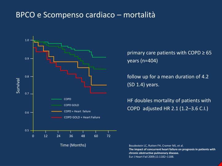BPCO e Scompenso cardiaco – mortalità