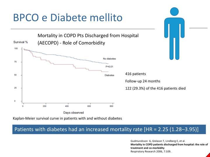 BPCO e Diabete mellito